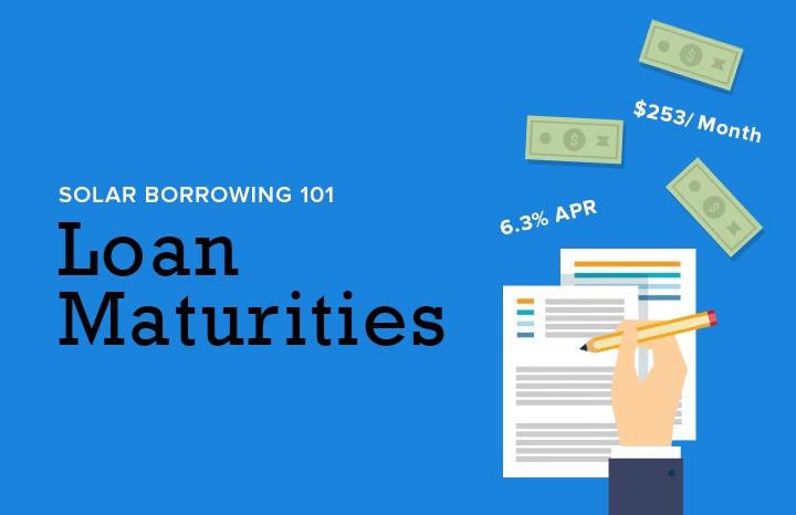 Solar_Loan_Maturities.jpg