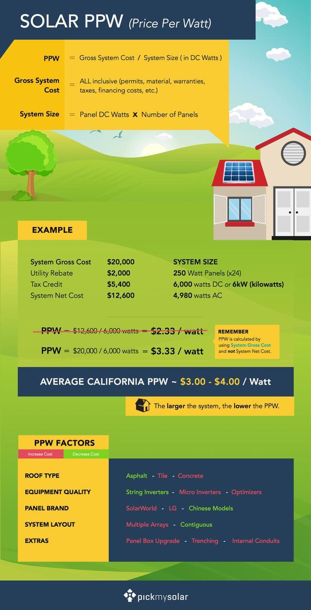 Solar_PPW_Guide.jpg