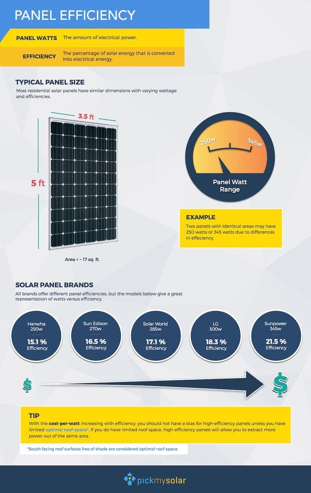 Solar_Panel_Efficiency_Guide.jpg