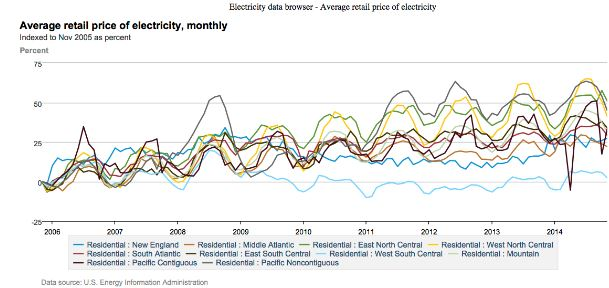 price of electricity.jpg