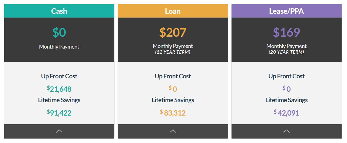 Financing Options.png