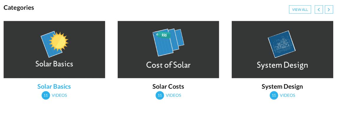 Pick My Solar SolarBook
