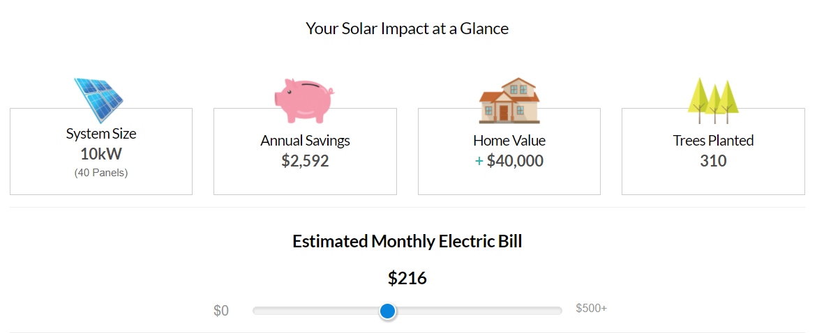 Your Solar Impact at a Glance.png