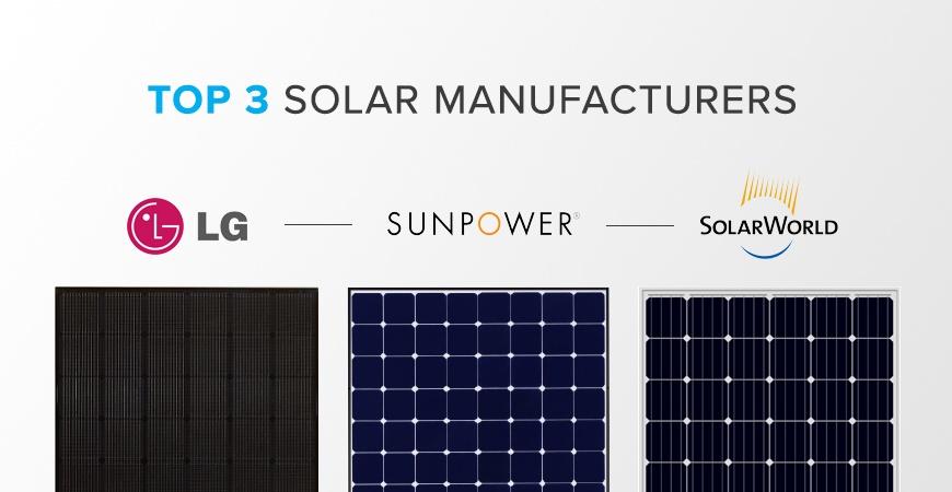 Top 3 solar manufacturers