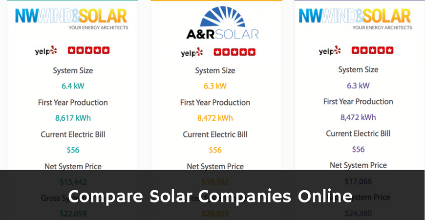 How To Compare Solar Companies And Receive Solar Quotes Online Classy Compare Quotes